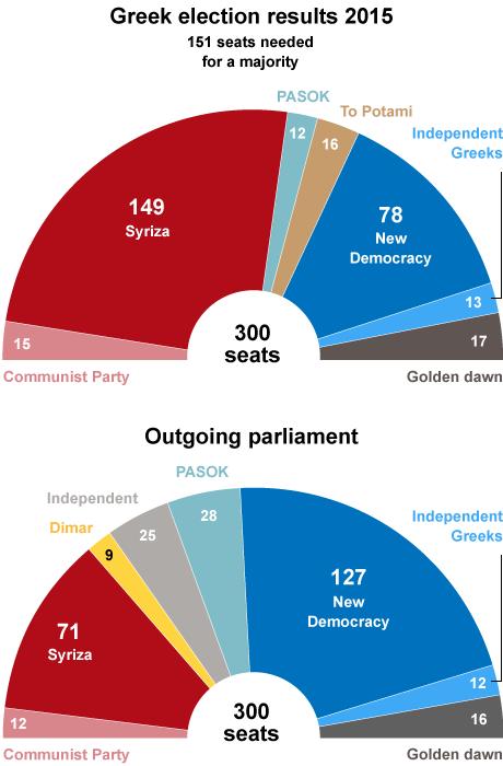 Greek-Election_3176518a