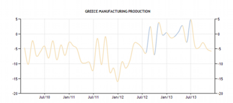 greece-manufacturing-production
